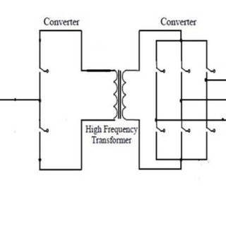 (PDF) Application of Distribution Power Electronic