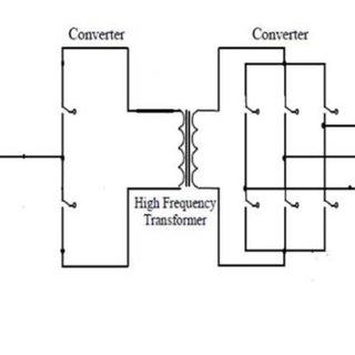 (PDF) Application of Distribution Power Electronic