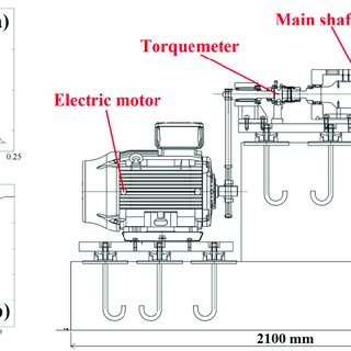 (PDF) Development of a Research Test Rig for Advanced