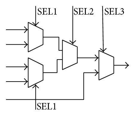 Cascaded multiplexer schemes. (a) MEN-two-input cascaded