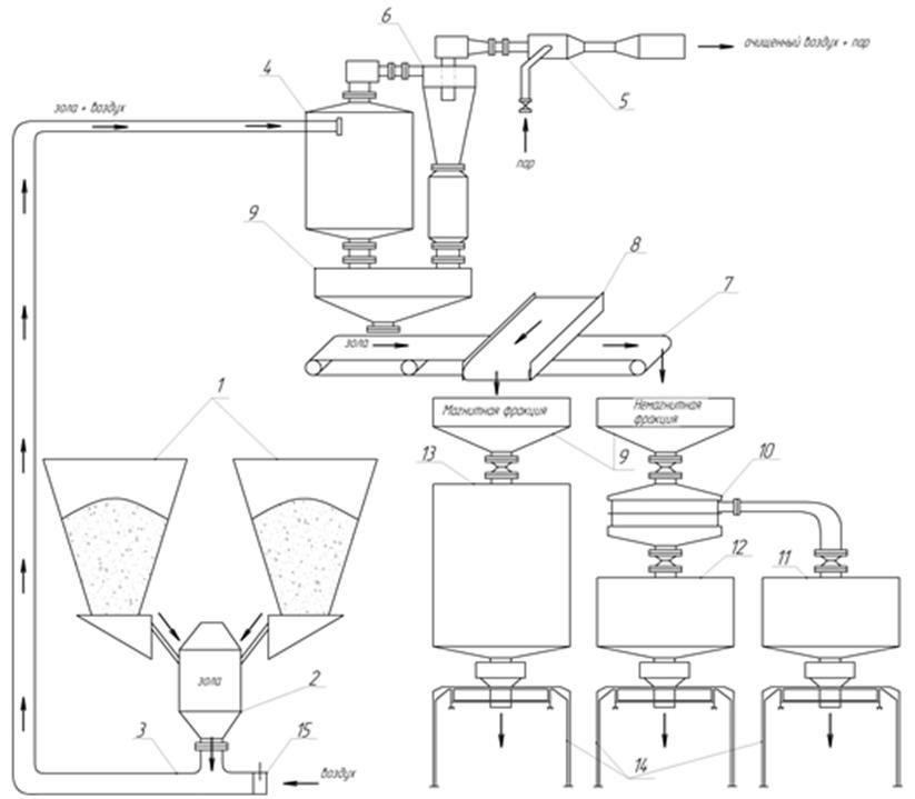 hopper setup diagram pioneer deh 1200mp wiring flow chart of for fly ash utilization 1 electric download scientific