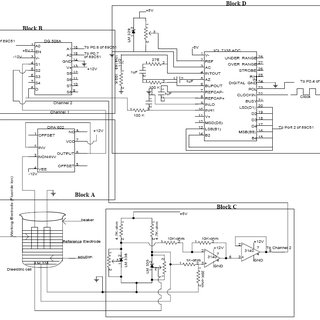 The flow chart of the PIC microcontroller programming