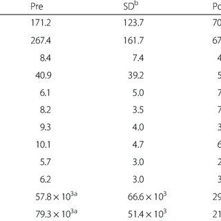 Reservoir pressure estimation process. A) flow chart