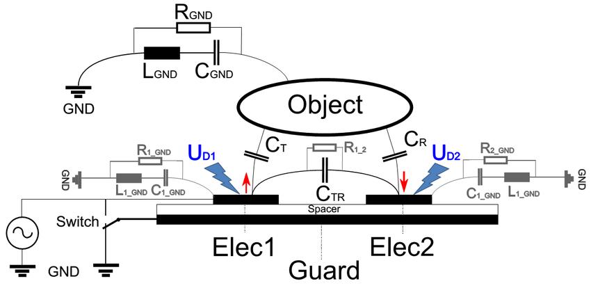Sketch of a two-electrode capacitance sensor front end