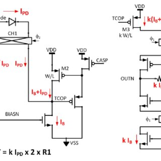 (PDF) Low-Power Photoplethysmogram Acquisition Integrated
