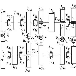 3D spectrum of relative displacement of vehicle suspension