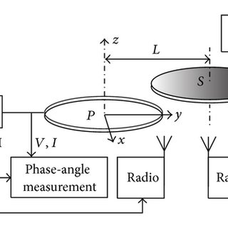 (PDF) Magnetic Alignment Detection Using Existing Charging