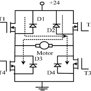 Schematic Diagram of DSP Phase-locked Loop DC Motor