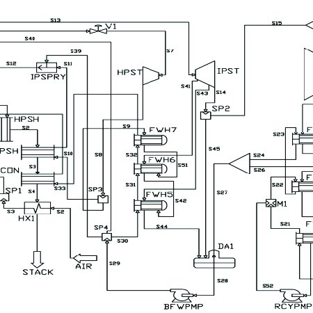 Layout of coal-fired power plant with steam extraction for
