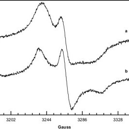 Absorption spectra of trans azobenzene (acetonitrile