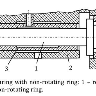 Bearing with rotating rings: 1-rotor, 2-hull, 3-rotating