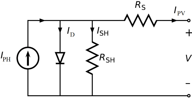 Figure 1. Single diode equivalent circuit of solar cell