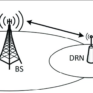 (PDF) QoS-aware resource management for LTE-Advanced relay
