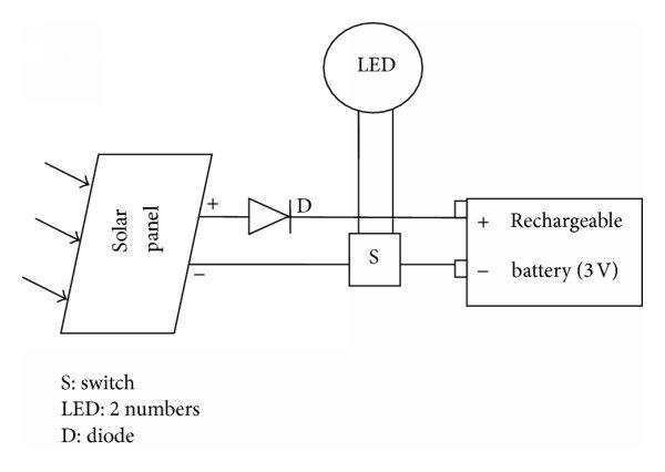 Solar Cell Wire Diagram / Solar Circuit Diagram Page 4