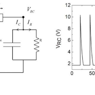 (PDF) Understanding of self-terminating pulse generation