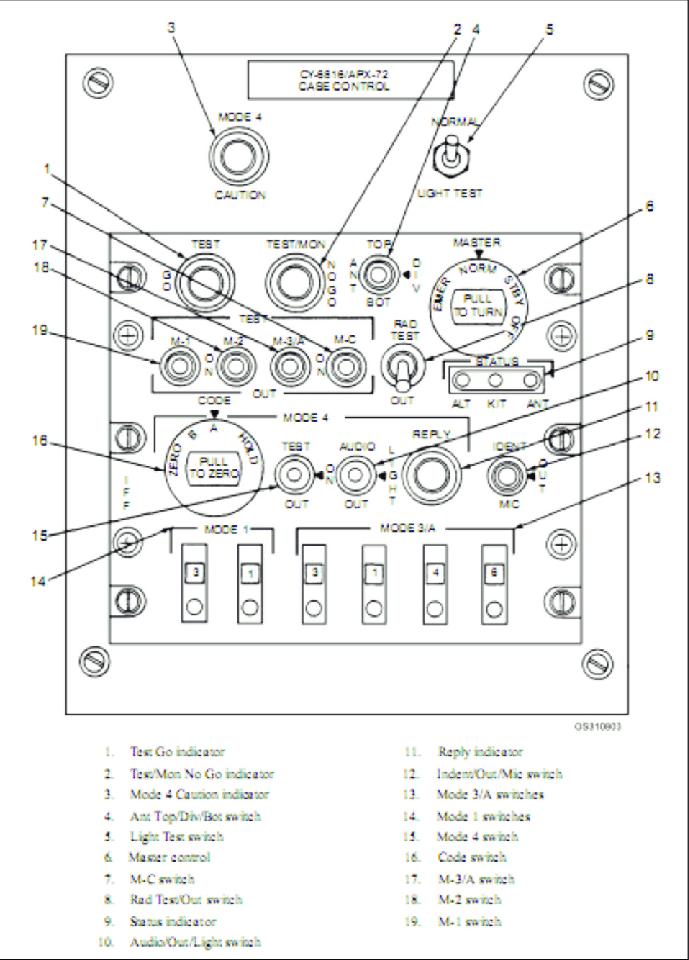 Interface homem-máquina do Transponder Set Control C-6280A