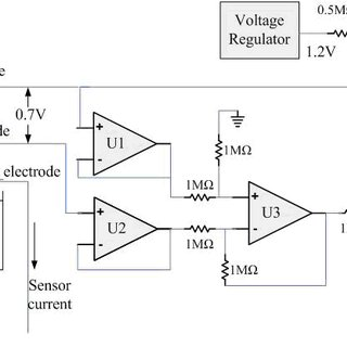(PDF) A low-power processing unit for in vivo monitoring