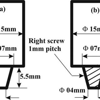 Schematic view of friction stir welding process with