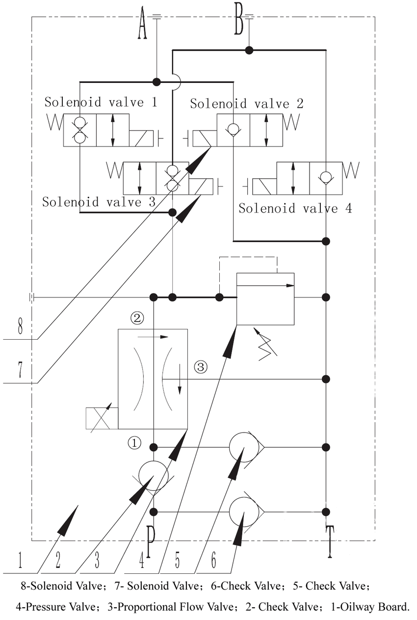 hight resolution of the hydraulic control system working principle