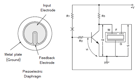 The self drive circuit for piezoelectric sensor