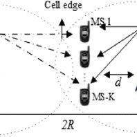(PDF) Downlink Performance of Cell Edge Using Cooperative