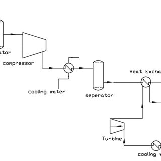 Water Cooled Refrigeration Diagram Heat Pump Refrigeration