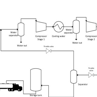Process flow diagram of the improved ammonia cooling