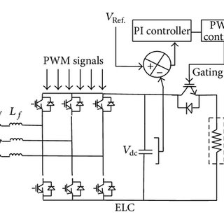 Schematic diagram of ELC and control scheme for chopper