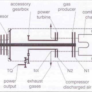 (PDF) Examination of Applicability of Engine Condition