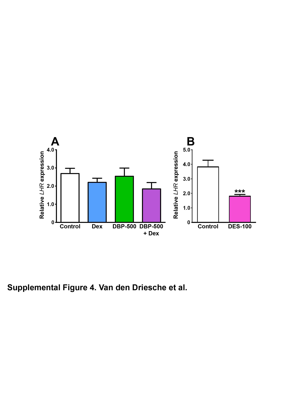 (PDF) Figure S4