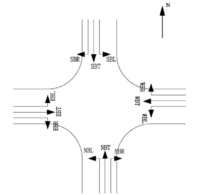Traffic movements of a two-way cross intersection