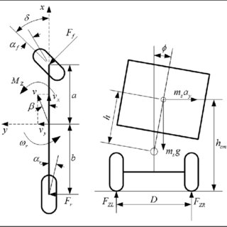 (PDF) Integrated chassis control for vehicle rollover