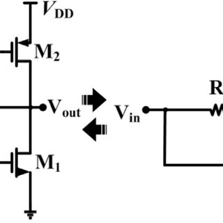The inverter cell and its single transistor equivalent