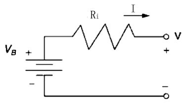 Thevenin equivalent circuit for a battery According to