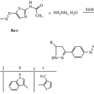 Scheme 5. Reaction of α,β-unsaturated carbonyl derivatives