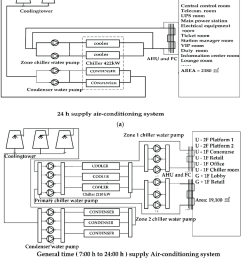the schematics of the 24 h and the general air conditioning systems  [ 850 x 989 Pixel ]