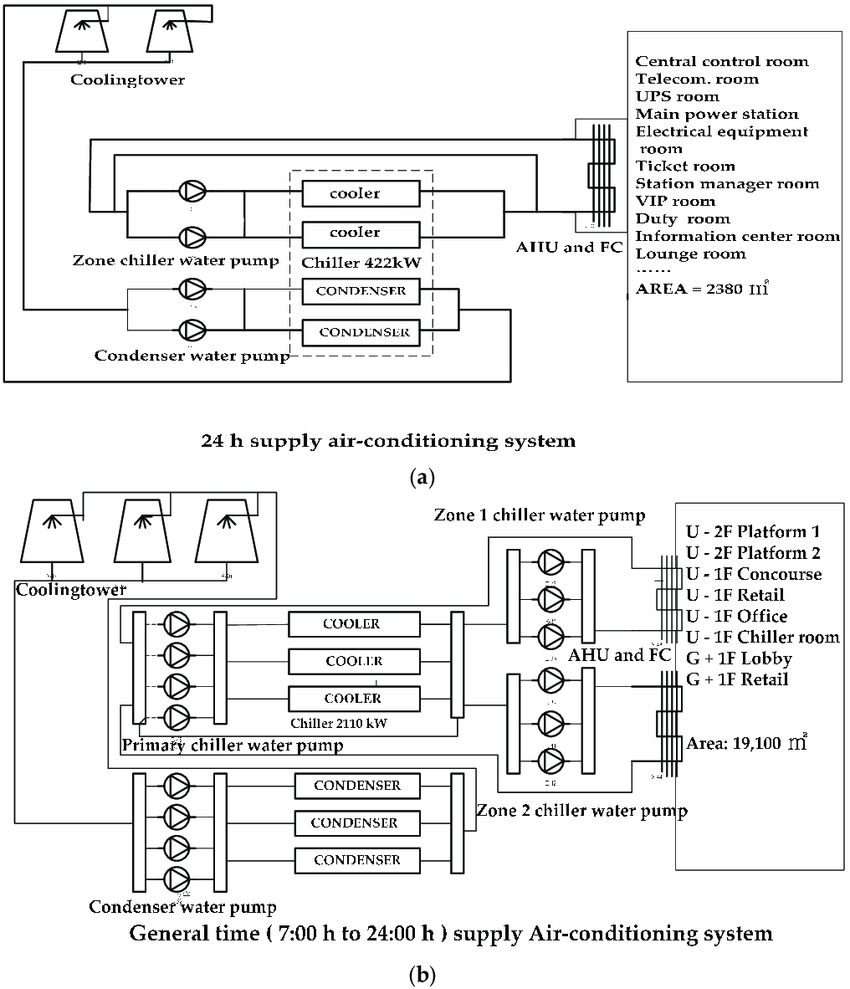 hight resolution of the schematics of the 24 h and the general air conditioning systems