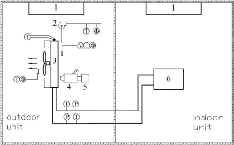 Schematic of experimental apparatus. 1, Air handler; 2