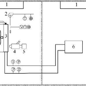 Schematic of experimental apparatus. 1, Air handler; 2