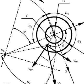 (PDF) Characteristics of volumetric losses and efficiency