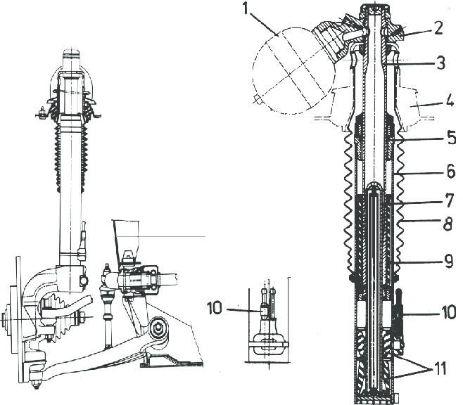 Fig. 1. Hydropneumatic suspension (a) and front