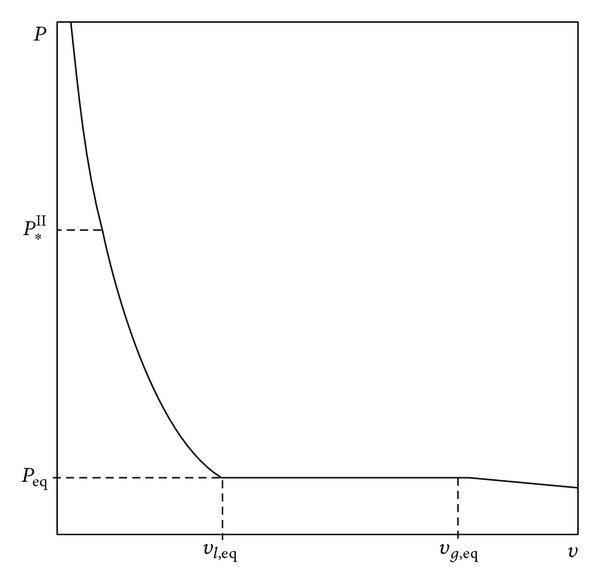ethylene phase diagram constellation of 16 psk h2s 6 stromoeko de ternary for hydrogen sulfide propane c3h8 rh researchgate net butane