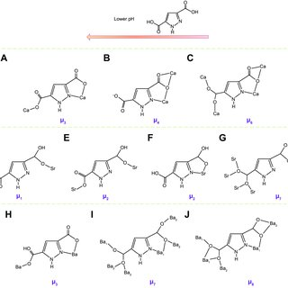 (PDF) The preparation of metal–organic frameworks and