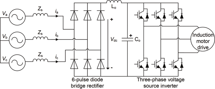 Six-pulse diode bridge rectifier supplying VSI and VCIMD