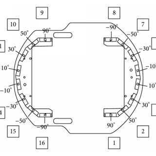 (PDF) Advanced Fuzzy Potential Field Method for Mobile