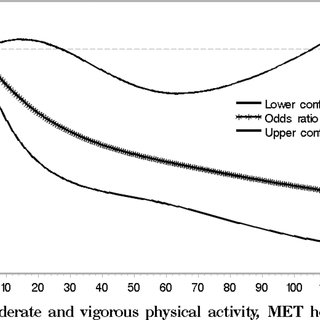 Cohort Demographics and Metabolic Characteristics