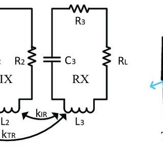 (PDF) Analysis and Optimization of Three-Resonator