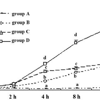 Comparisons of IgG and IgG3 V1V2 breadth scores to V1V2