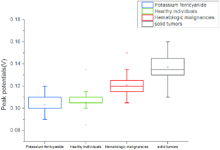 plot diagram graphic organizer pdf 4 wire voltage regulator wiring box blank diagrams great installation of todays rh 13 3 10 1813weddingbarn com printable