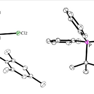 (PDF) A modular approach to neutral P,N-ligands: Synthesis
